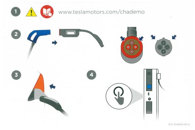 Tesla CHAdeMO Adapteris